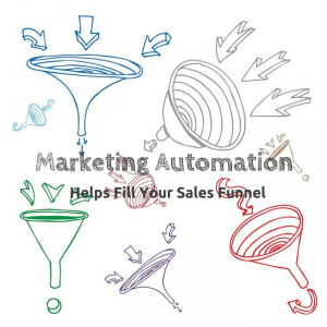 Marketing Automation Sales Funnel